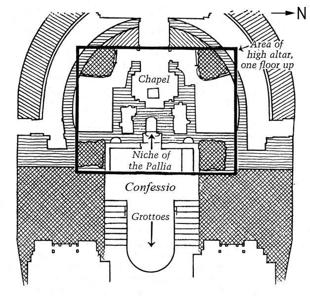 Altar Scavi