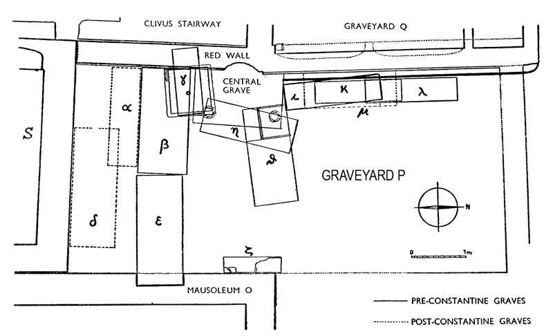 Graveyard P