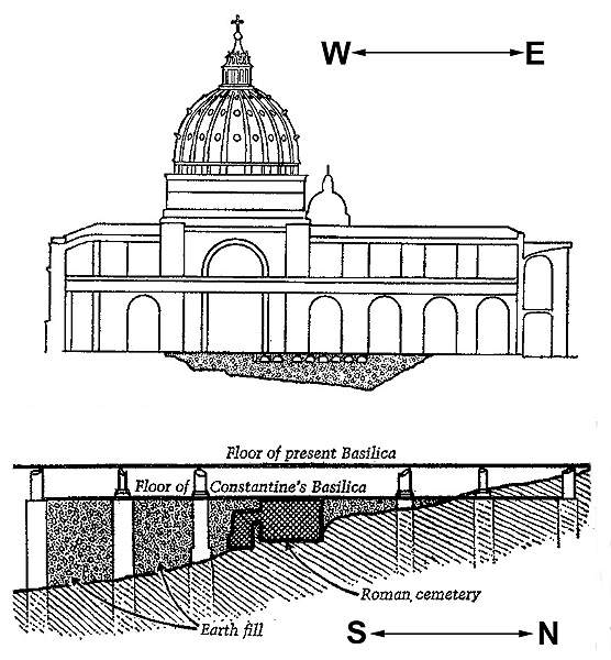 The Tomb Of St Peter The Lonely Pilgrim